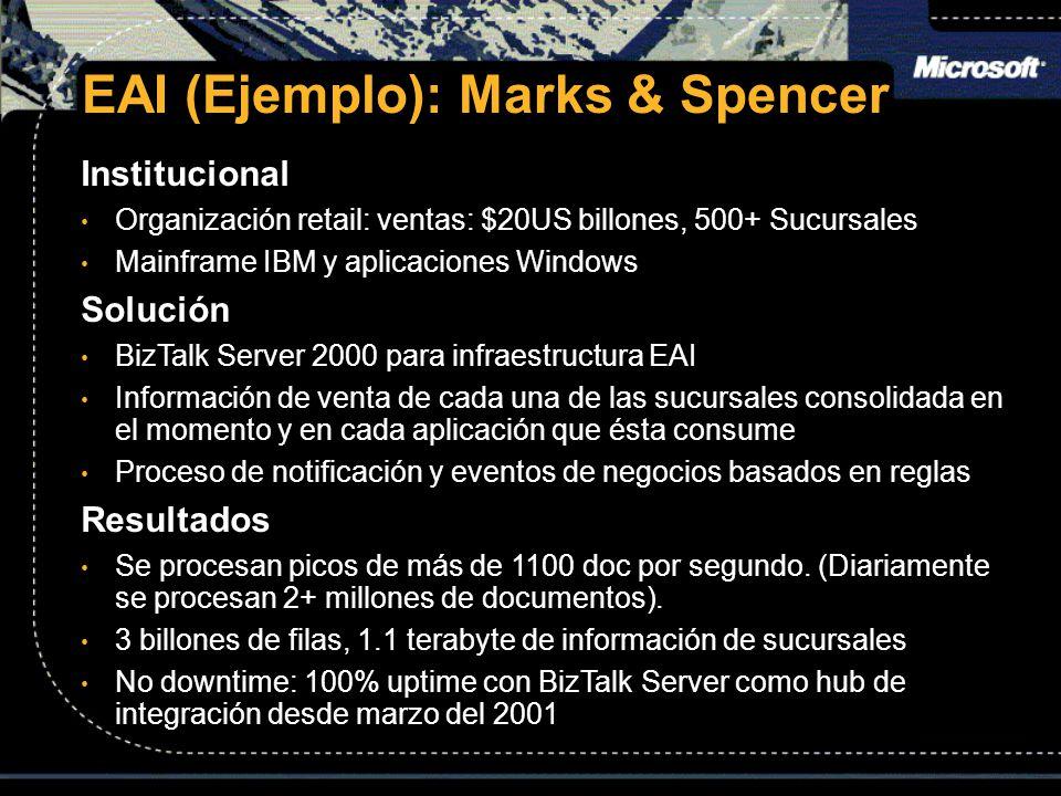 EAI (Ejemplo): Marks & Spencer Institucional Organización retail: ventas: $20US billones, 500+ Sucursales Organización retail: ventas: $20US billones, 500+ Sucursales Mainframe IBM y aplicaciones Windows Mainframe IBM y aplicaciones WindowsSolución BizTalk Server 2000 para infraestructura EAI BizTalk Server 2000 para infraestructura EAI Información de venta de cada una de las sucursales consolidada en el momento y en cada aplicación que ésta consume Información de venta de cada una de las sucursales consolidada en el momento y en cada aplicación que ésta consume Proceso de notificación y eventos de negocios basados en reglas Proceso de notificación y eventos de negocios basados en reglasResultados Se procesan picos de más de 1100 doc por segundo.