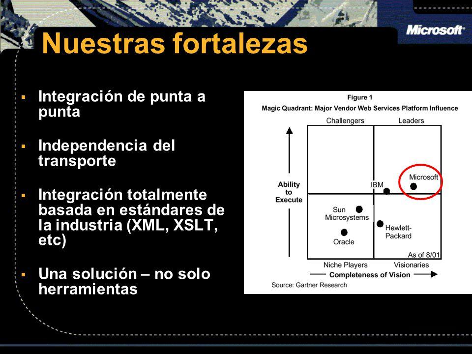 Nuestras fortalezas Integración de punta a punta Integración de punta a punta Independencia del transporte Independencia del transporte Integración totalmente basada en estándares de la industria (XML, XSLT, etc) Integración totalmente basada en estándares de la industria (XML, XSLT, etc) Una solución – no solo herramientas Una solución – no solo herramientas
