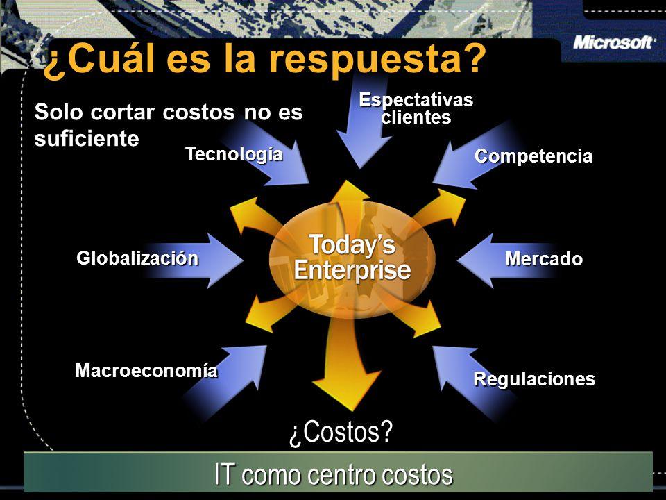 ¿Cuál es la respuesta? Globalización Espectativasclientes ¿Costos? Tecnología Competencia Macroeconomía Mercado Regulaciones IT como centro costos Sol