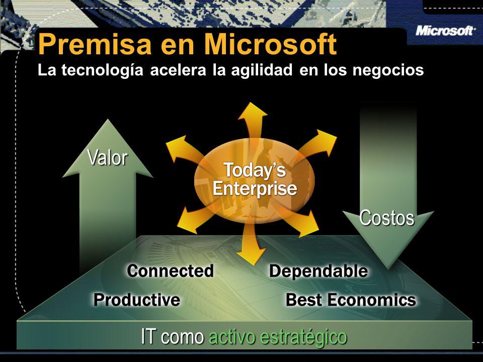 IT como activo estratégico Costos Valor Premisa en Microsoft La tecnología acelera la agilidad en los negocios