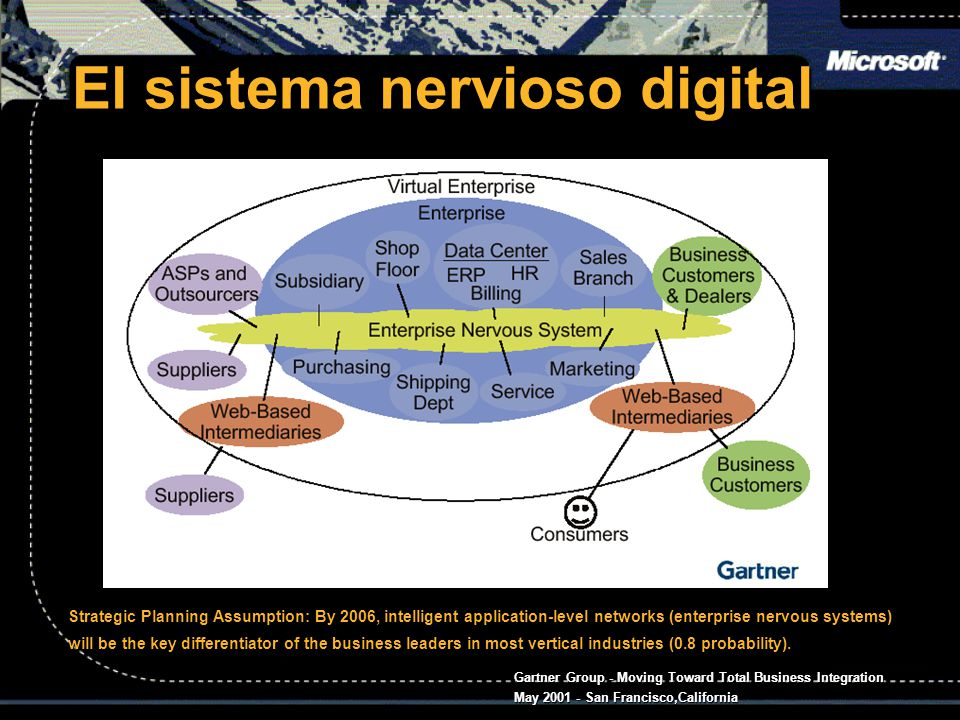 El sistema nervioso digital Strategic Planning Assumption: By 2006, intelligent application-level networks (enterprise nervous systems) will be the key differentiator of the business leaders in most vertical industries (0.8 probability).