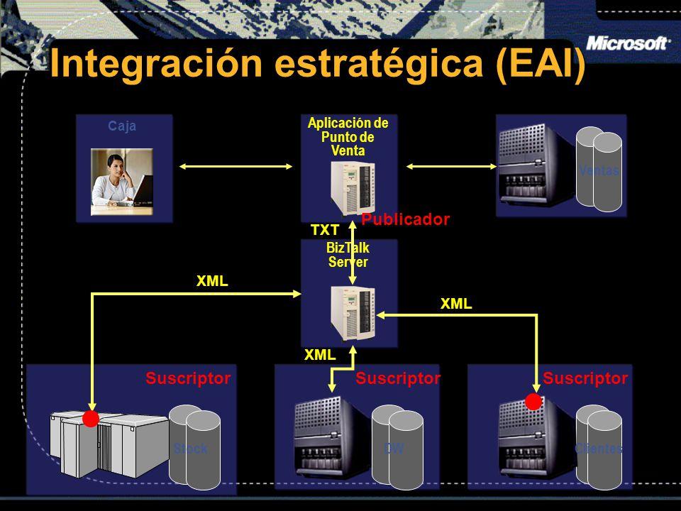 StockDWClientes Integración estratégica (EAI) Caja Aplicación de Punto de Venta Ventas BizTalk Server Publicador Suscriptor TXT XML