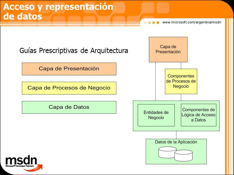 Acceso y representación de datos Guías Prescriptivas de Arquitectura