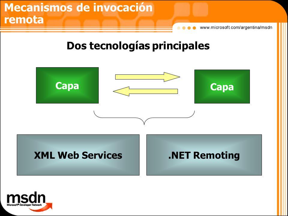 Mecanismos de invocación remota Capa XML Web Services.NET Remoting Capa Dos tecnologías principales