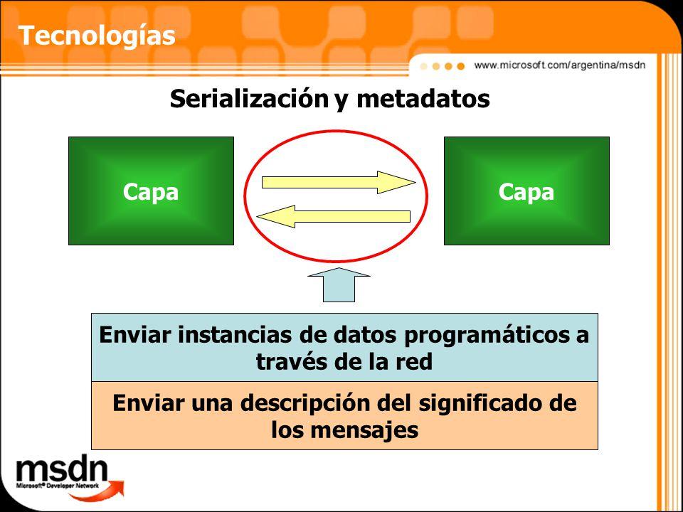 Tecnologías Serialización y metadatos Enviar instancias de datos programáticos a través de la red Enviar una descripción del significado de los mensajes Capa