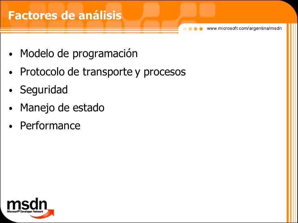 Factores de análisis Modelo de programación Protocolo de transporte y procesos Seguridad Manejo de estado Performance