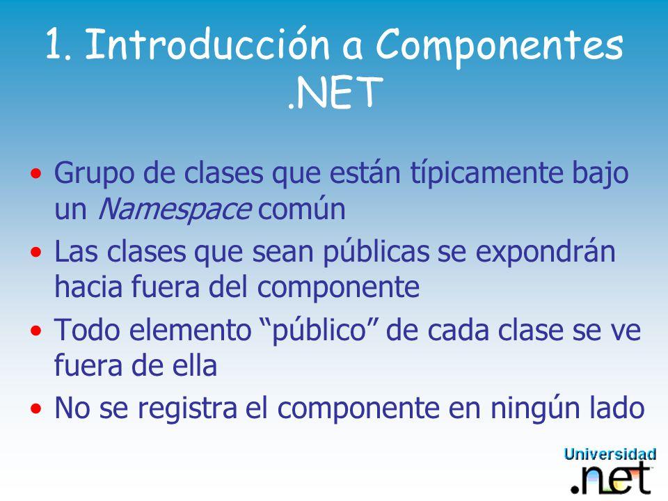 Ejemplo de Componente.NET en C#