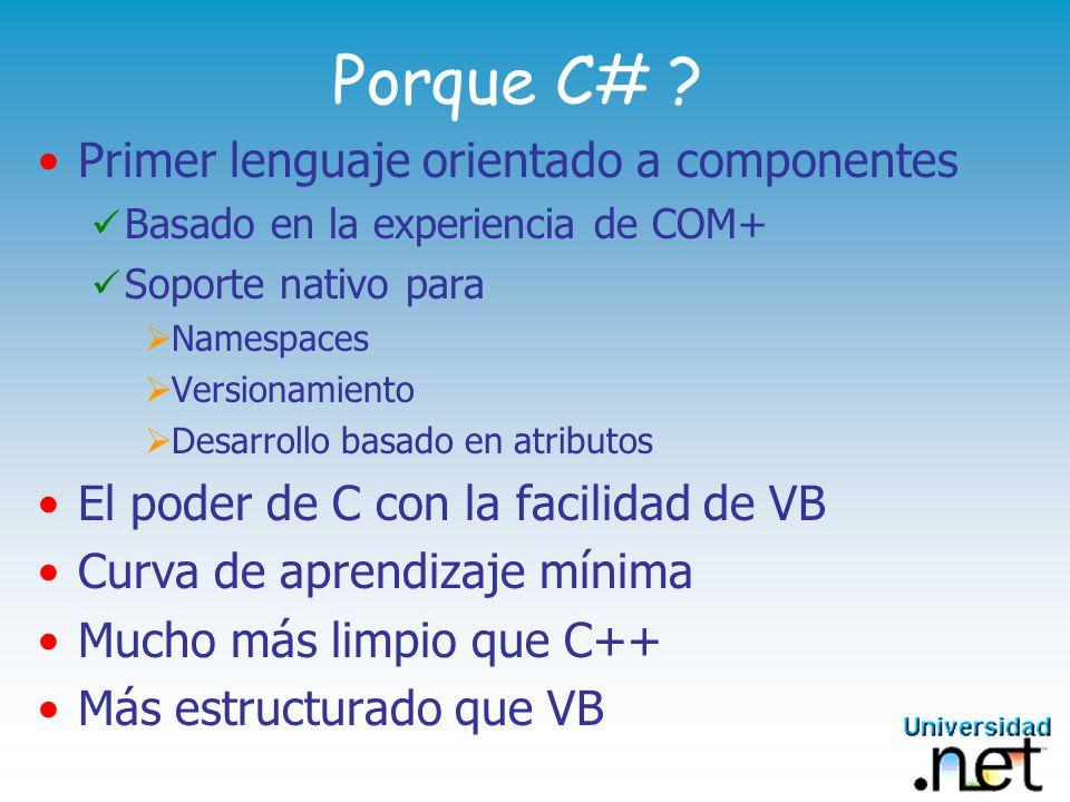 Sección 2: Elementos de C# Forma y estructura Entendiendo los tipos del sistema Entendiendo el lenguaje C#