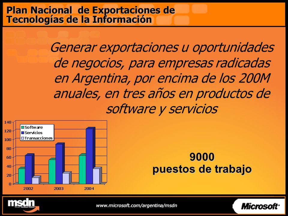 Generar exportaciones u oportunidades de negocios, para empresas radicadas en Argentina, por encima de los 200M anuales, en tres años en productos de software y servicios Plan Nacional de Exportaciones de Tecnologías de la Información 9000 puestos de trabajo