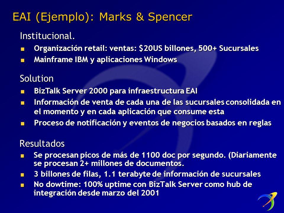 EAI (Ejemplo): Marks & Spencer Resultados Se procesan picos de más de 1100 doc por segundo. (Diariamente se procesan 2+ millones de documentos. 3 bill