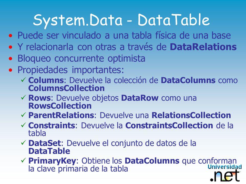 System.Data - DataTable Puede ser vinculado a una tabla física de una base Y relacionarla con otras a través de DataRelations Bloqueo concurrente optimista Propiedades importantes: Columns: Devuelve la colección de DataColumns como ColumnsCollection Rows: Devuelve objetos DataRow como una RowsCollection ParentRelations: Devuelve una RelationsCollection Constraints: Devuelve la ConstraintsCollection de la tabla DataSet: Devuelve el conjunto de datos de la DataTable PrimaryKey: Obtiene los DataColumns que conforman la clave primaria de la tabla