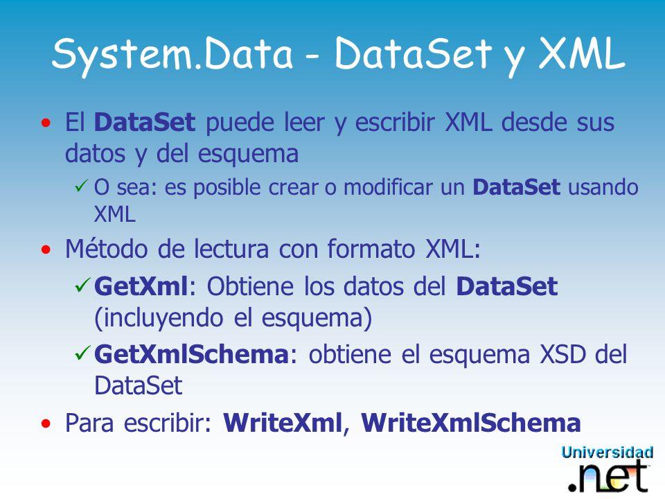 System.Data - DataSet y XML El DataSet puede leer y escribir XML desde sus datos y del esquema O sea: es posible crear o modificar un DataSet usando XML Método de lectura con formato XML: GetXml: Obtiene los datos del DataSet (incluyendo el esquema) GetXmlSchema: obtiene el esquema XSD del DataSet Para escribir: WriteXml, WriteXmlSchema