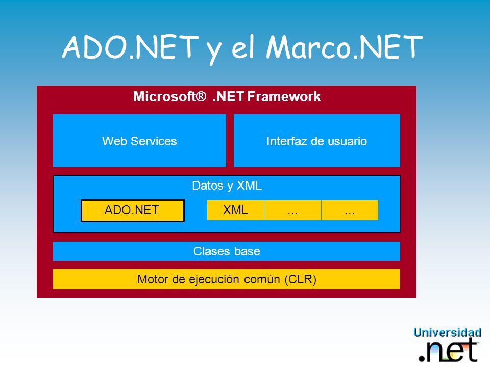 ADO.NET y Proveedores Administrados Una colección de clases que permiten acceder a los orígenes de datos: Microsoft SQL Server 2000, SQL Server 7, y MSDE Otros proveedores OLEDB Por ejemplo: Oracle Establece la conexión entre los DataSets y el repositorio de los datos Dos proveedores base: OLEDB: Namespace System.Data.OleDb SQL Server: Namespace System.Data.Sql