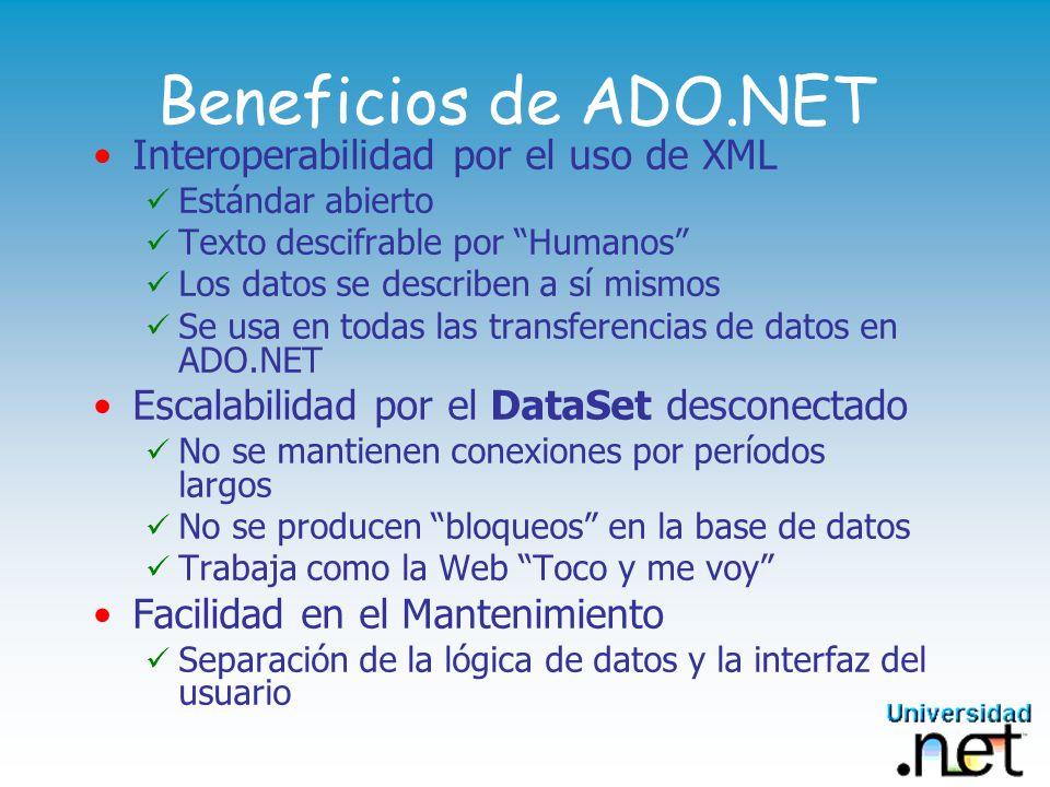 Conceptos centrales y arquitectura El modelo de Objetos de ADO.NET Objetos DataSet Proveedores administrados Namespaces relacionados con ADO.NET System.Data System.Data.OleDb System.Data.Internal System.Data.Sql System.Data.SqlTypes