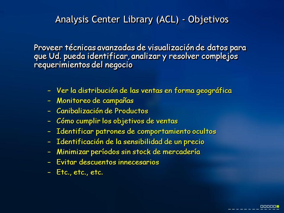 Analysis Center Library (ACL) - Objetivos Proveer técnicas avanzadas de visualización de datos para que Ud. pueda identificar, analizar y resolver com