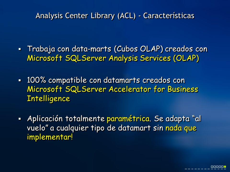 Trabaja con data-marts (Cubos OLAP) creados con Microsoft SQLServer Analysis Services (OLAP) Trabaja con data-marts (Cubos OLAP) creados con Microsoft