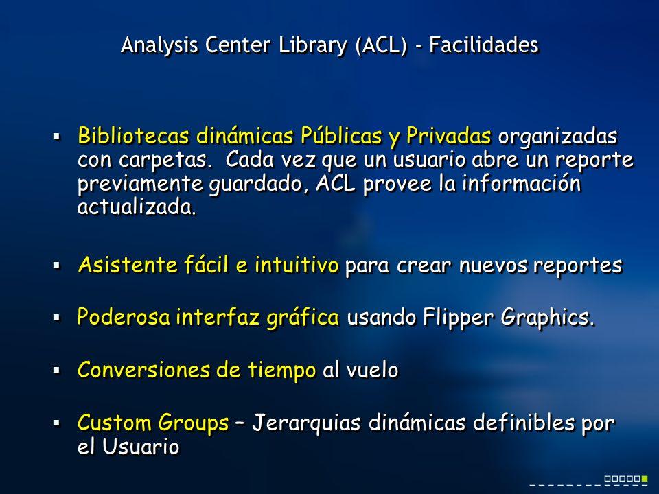 Bibliotecas dinámicas Públicas y Privadas organizadas con carpetas. Cada vez que un usuario abre un reporte previamente guardado, ACL provee la inform