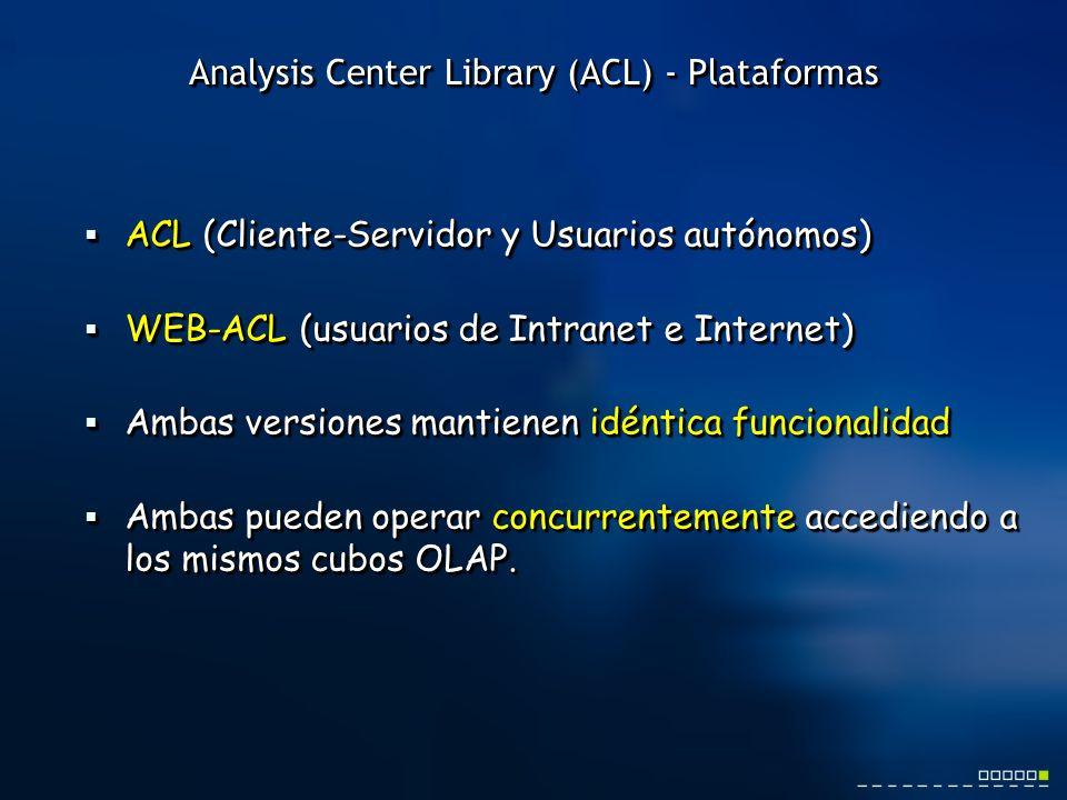ACL (Cliente-Servidor y Usuarios autónomos) ACL (Cliente-Servidor y Usuarios autónomos) WEB-ACL (usuarios de Intranet e Internet) WEB-ACL (usuarios de Intranet e Internet) Ambas versiones mantienen idéntica funcionalidad Ambas versiones mantienen idéntica funcionalidad Ambas pueden operar concurrentemente accediendo a los mismos cubos OLAP.