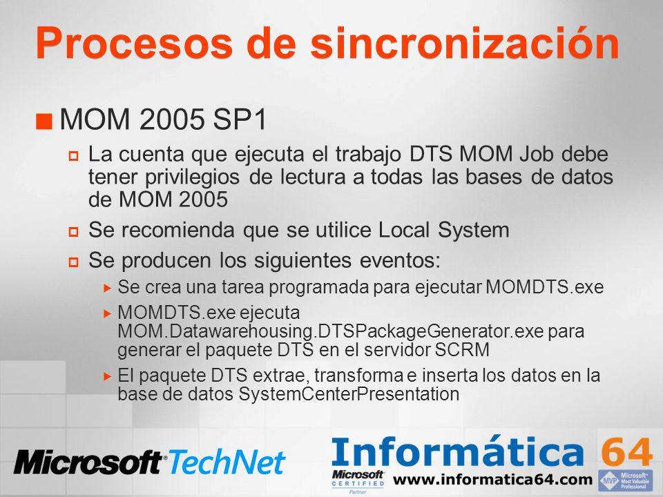 Procesos de sincronización MOM 2005 SP1 La cuenta que ejecuta el trabajo DTS MOM Job debe tener privilegios de lectura a todas las bases de datos de M
