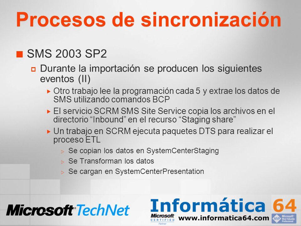 Procesos de sincronización SMS 2003 SP2 Durante la importación se producen los siguientes eventos (II) Otro trabajo lee la programación cada 5 y extra