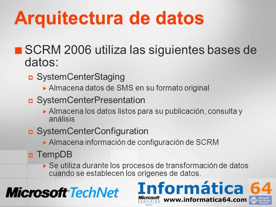 Arquitectura de datos SCRM 2006 utiliza las siguientes bases de datos: SystemCenterStaging Almacena datos de SMS en su formato original SystemCenterPr