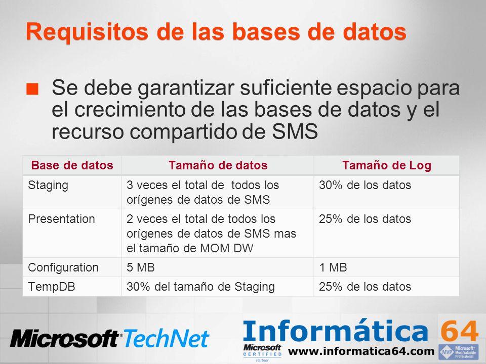 Requisitos de las bases de datos Se debe garantizar suficiente espacio para el crecimiento de las bases de datos y el recurso compartido de SMS Base d