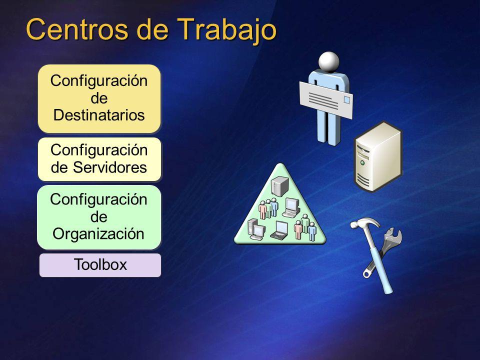 Configuración de Destinatarios Configuración de Servidores Configuración de Organización Toolbox Centros de Trabajo