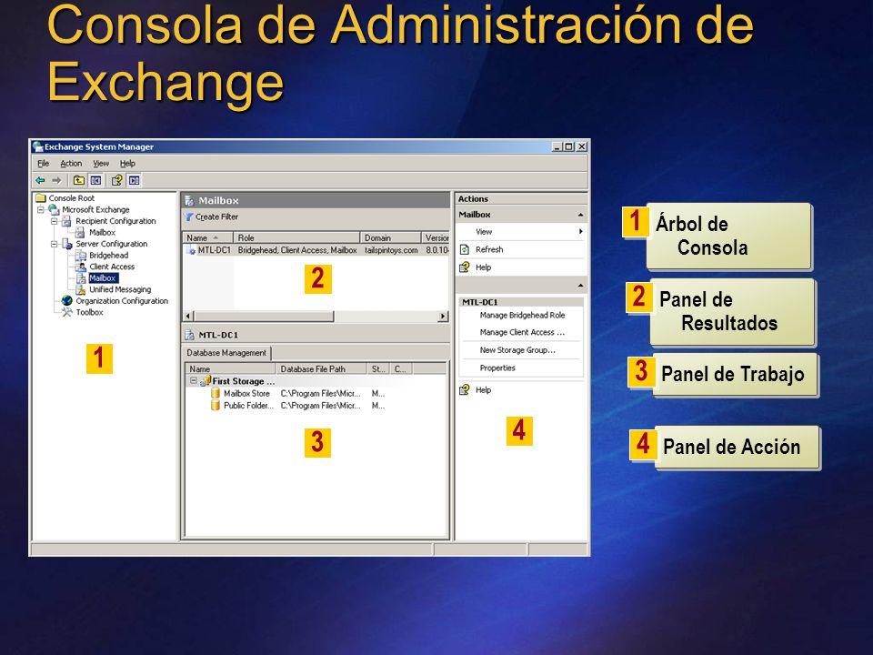 Consola de Administración de Exchange Árbol de Consola 1 1 1 1 Panel de Resultados 2 2 2 2 Panel de Trabajo 3 3 3 3 Panel de Acción 4 4 4 4