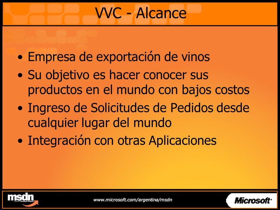 VVC - Alcance Empresa de exportación de vinos Su objetivo es hacer conocer sus productos en el mundo con bajos costos Ingreso de Solicitudes de Pedido