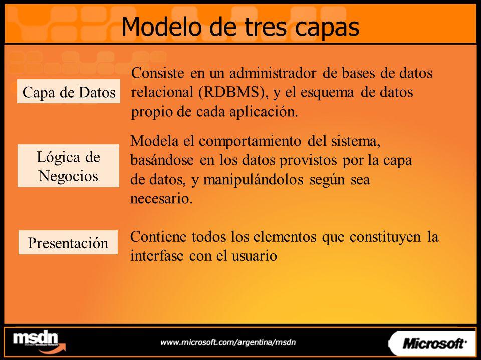 Capa de Datos Consiste en un administrador de bases de datos relacional (RDBMS), y el esquema de datos propio de cada aplicación. Lógica de Negocios M