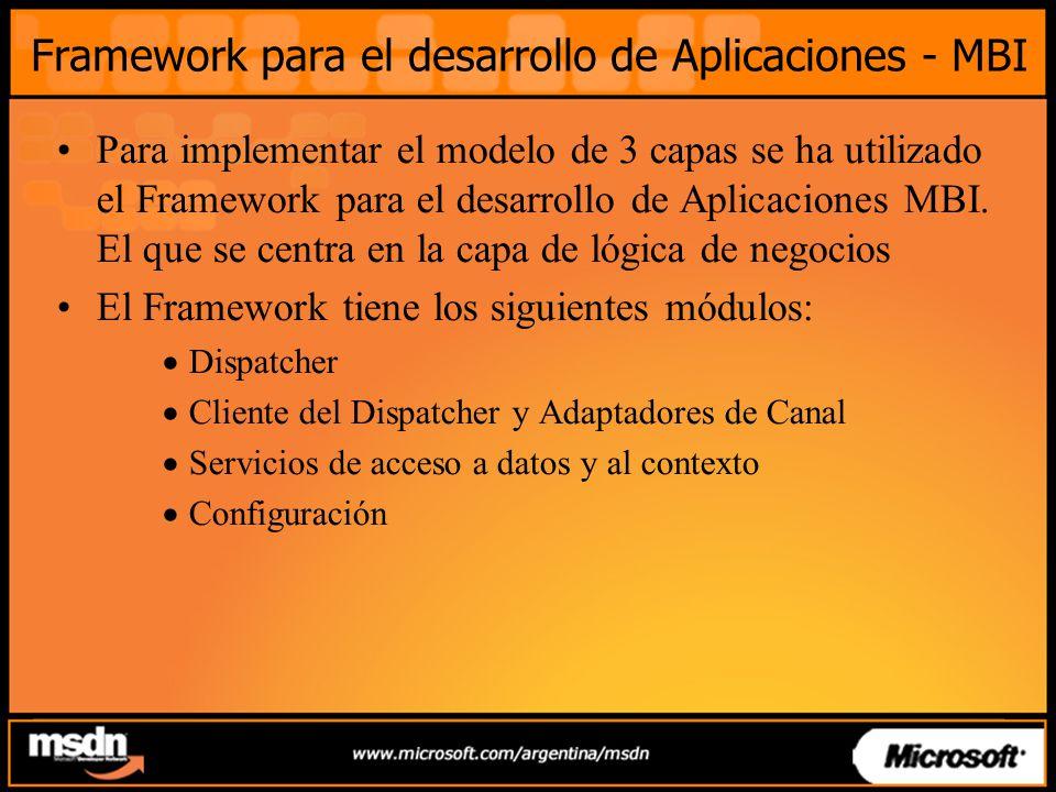 Framework para el desarrollo de Aplicaciones - MBI Para implementar el modelo de 3 capas se ha utilizado el Framework para el desarrollo de Aplicacion