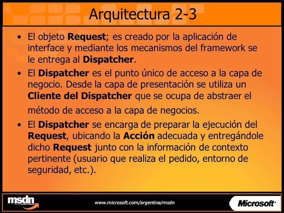 Arquitectura 2-3 El objeto Request; es creado por la aplicación de interface y mediante los mecanismos del framework se le entrega al Dispatcher. El D