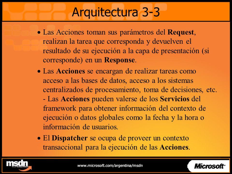 Arquitectura 3-3 Las Acciones toman sus parámetros del Request, realizan la tarea que corresponda y devuelven el resultado de su ejecución a la capa d