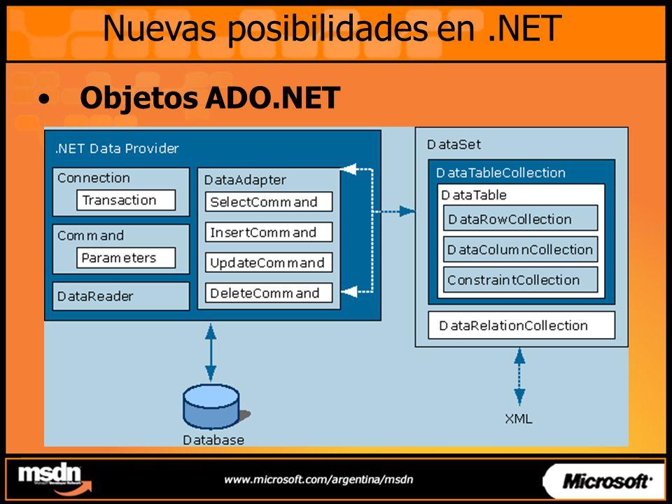 Objetos ADO.NET Nuevas posibilidades en.NET