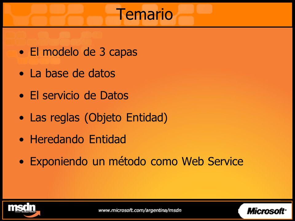 Temario El modelo de 3 capas La base de datos El servicio de Datos Las reglas (Objeto Entidad) Heredando Entidad Exponiendo un método como Web Service