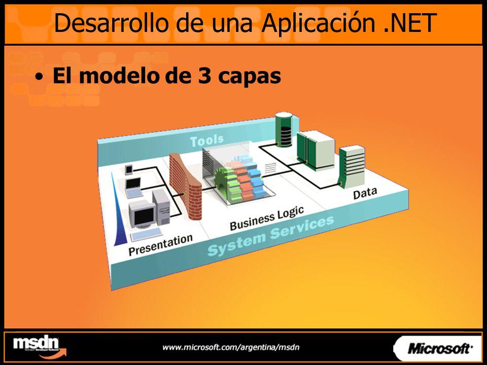 Desarrollo de una Aplicación.NET El modelo de 3 capas