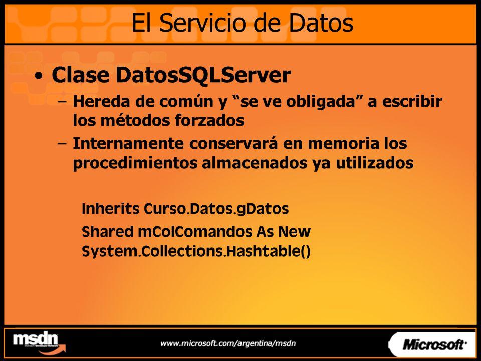 Clase DatosSQLServer –Hereda de común y se ve obligada a escribir los métodos forzados –Internamente conservará en memoria los procedimientos almacena