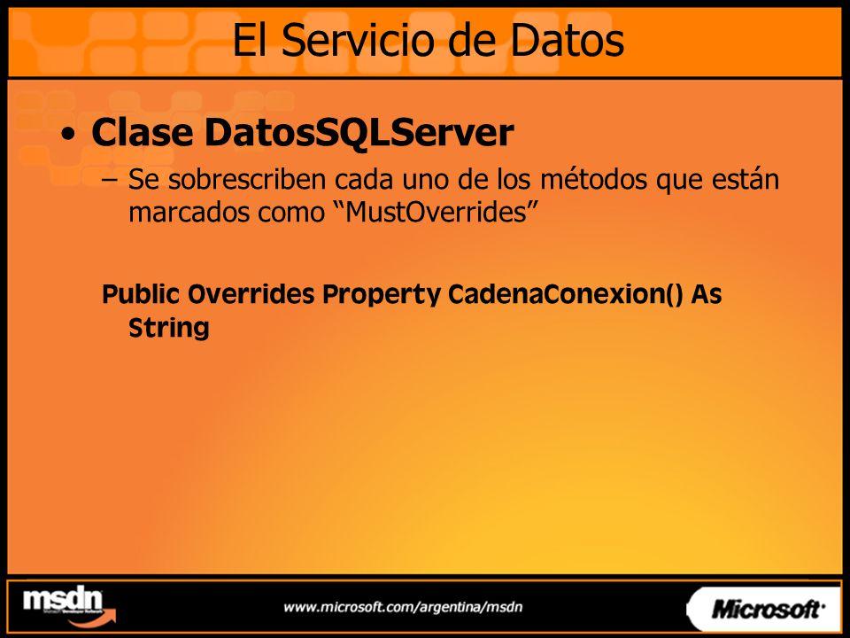 Clase DatosSQLServer –Se sobrescriben cada uno de los métodos que están marcados como MustOverrides Public Overrides Property CadenaConexion() As Stri