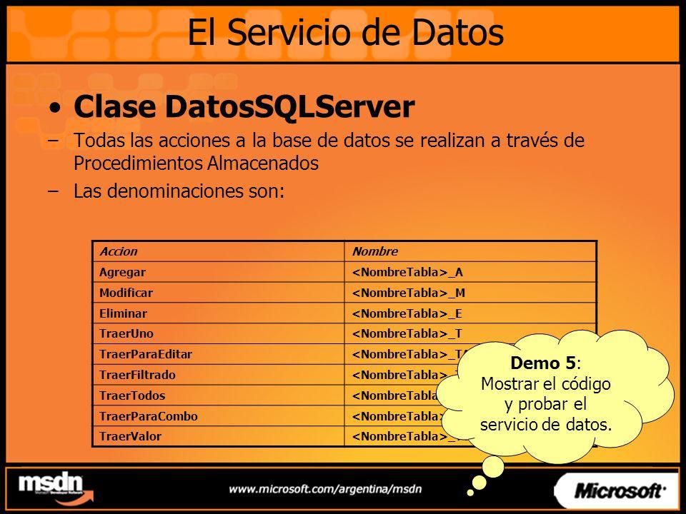 Clase DatosSQLServer –Todas las acciones a la base de datos se realizan a través de Procedimientos Almacenados –Las denominaciones son: AccionNombre A