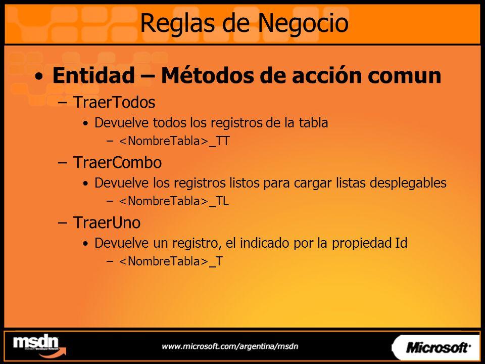 Entidad – Métodos de acción comun –TraerTodos Devuelve todos los registros de la tabla – _TT –TraerCombo Devuelve los registros listos para cargar lis