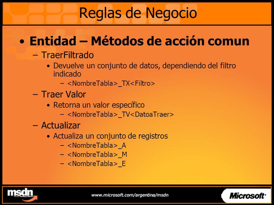 Entidad – Métodos de acción comun –TraerFiltrado Devuelve un conjunto de datos, dependiendo del filtro indicado – _TX –Traer Valor Retorna un valor es