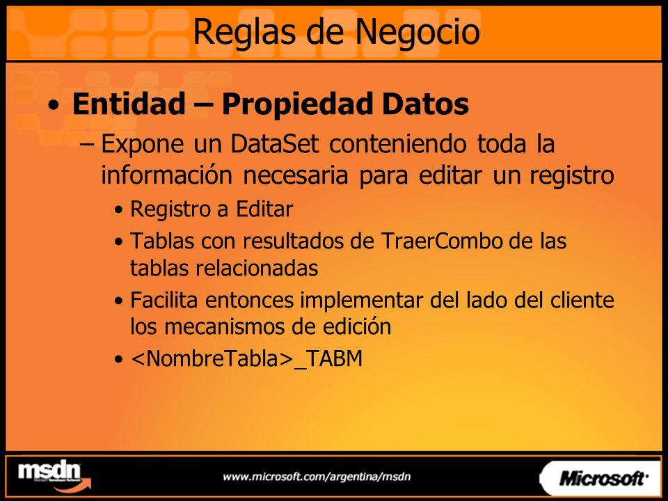 Entidad – Propiedad Datos –Expone un DataSet conteniendo toda la información necesaria para editar un registro Registro a Editar Tablas con resultados