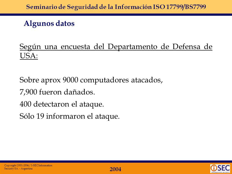 Seminario de Seguridad de la Información ISO 17799/BS7799 2004 Copyright 2001-2004 / I-SEC Information Security SA. - Argentina Password cracking Man