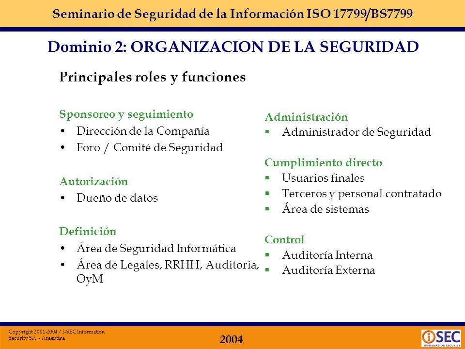 Seminario de Seguridad de la Información ISO 17799/BS7799 2004 Copyright 2001-2004 / I-SEC Information Security SA. - Argentina Dominio 2 Organización