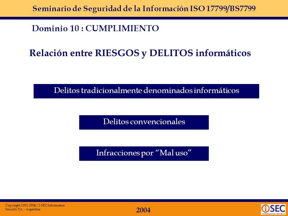 Seminario de Seguridad de la Información ISO 17799/BS7799 2004 Copyright 2001-2004 / I-SEC Information Security SA. - Argentina Dominio 10 : CUMPLIMIE