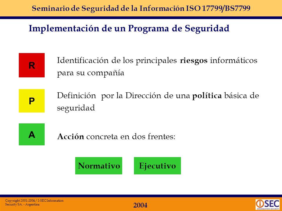 Seminario de Seguridad de la Información ISO 17799/BS7799 2004 Copyright 2001-2004 / I-SEC Information Security SA. - Argentina Definir una METODOLOGI