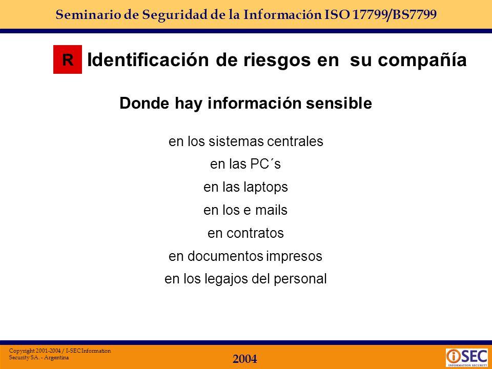Seminario de Seguridad de la Información ISO 17799/BS7799 2004 Copyright 2001-2004 / I-SEC Information Security SA. - Argentina Personas y Organizacio