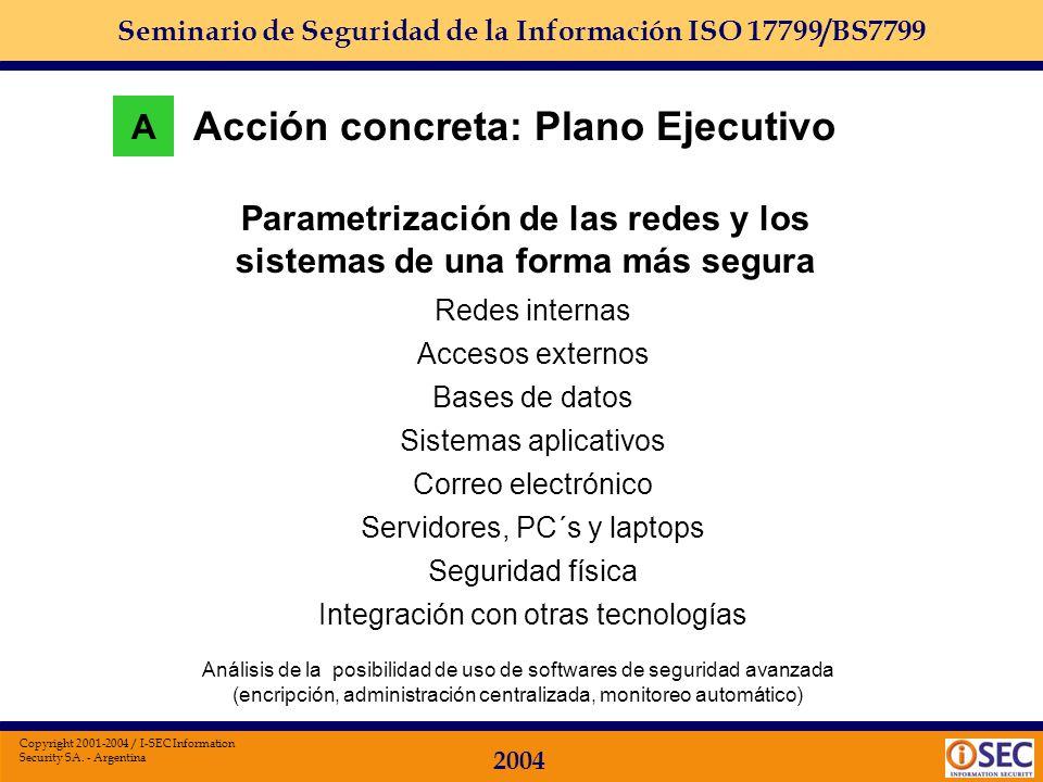Seminario de Seguridad de la Información ISO 17799/BS7799 2004 Copyright 2001-2004 / I-SEC Information Security SA. - Argentina Plan de Continuidad de