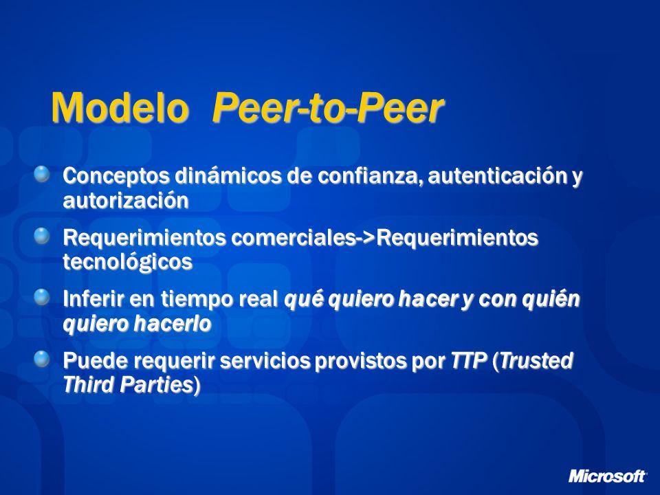Modelo Peer-to-Peer Conceptos dinámicos de confianza, autenticación y autorización Requerimientos comerciales->Requerimientos tecnológicos Inferir en tiempo real qué quiero hacer y con quién quiero hacerlo Puede requerir servicios provistos por TTP (Trusted Third Parties)