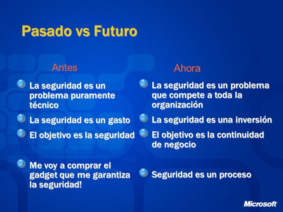 Pasado vs Futuro La seguridad es un problema puramente técnico La seguridad es un gasto El objetivo es la seguridad Me voy a comprar el gadget que me garantiza la seguridad.